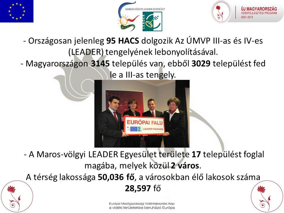 - Országosan jelenleg 95 HACS dolgozik Az ÚMVP III-as és IV-es (LEADER) tengelyének lebonyolításával.