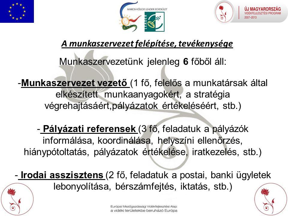 A munkaszervezet felépítése, tevékenysége Munkaszervezetünk jelenleg 6 főből áll: -Munkaszervezet vezető (1 fő, felelős a munkatársak által elkészített munkaanyagokért, a stratégia végrehajtásáért,pályázatok értékeléséért, stb.) - Pályázati referensek (3 fő, feladatuk a pályázók informálása, koordinálása, helyszíni ellenőrzés, hiánypótoltatás, pályázatok értékelése, iratkezelés, stb.) - Irodai asszisztens (2 fő, feladatuk a postai, banki ügyletek lebonyolítása, bérszámfejtés, iktatás, stb.)