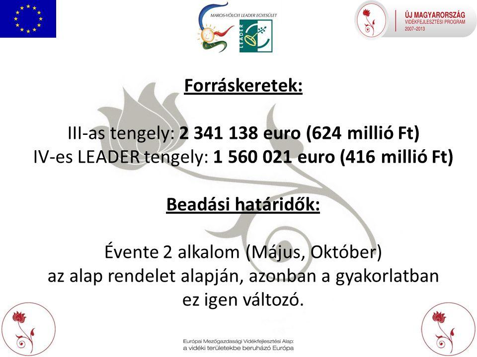 Forráskeretek: III-as tengely: 2 341 138 euro (624 millió Ft) IV-es LEADER tengely: 1 560 021 euro (416 millió Ft) Beadási határidők: Évente 2 alkalom (Május, Október) az alap rendelet alapján, azonban a gyakorlatban ez igen változó.