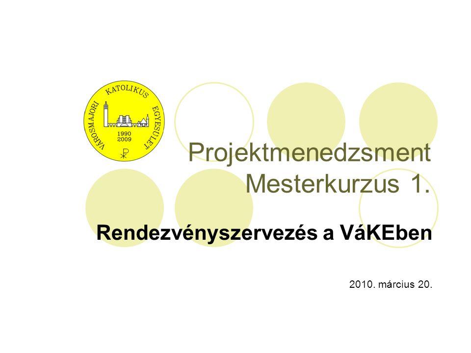 Projektmenedzsment Mesterkurzus 1. Rendezvényszervezés a VáKEben 2010. március 20.