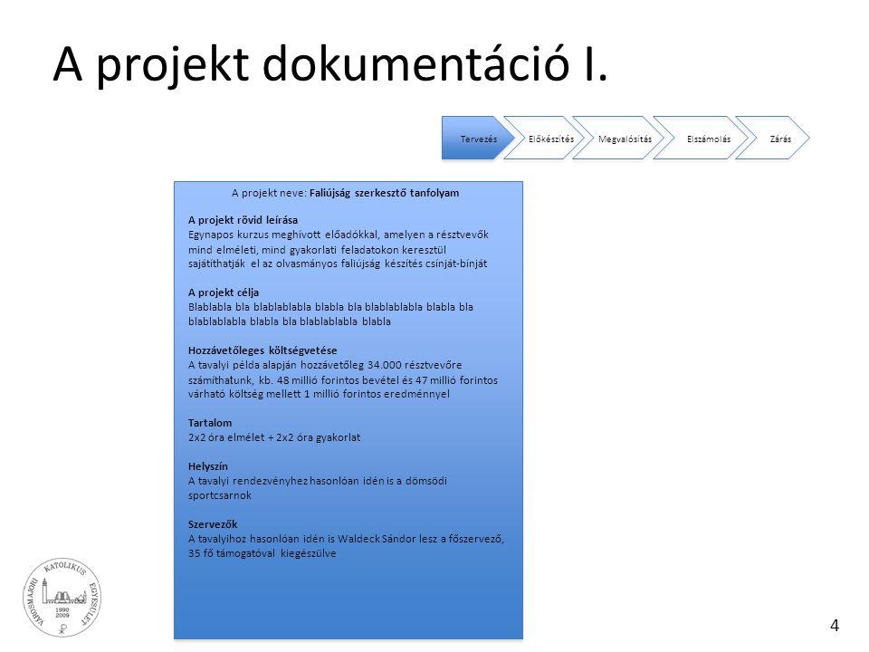 4 A projekt dokumentáció I. TervezésElőkészítésMegvalósításElszámolásZárás A projekt rövid leírása Egynapos kurzus meghívott előadókkal, amelyen a rés