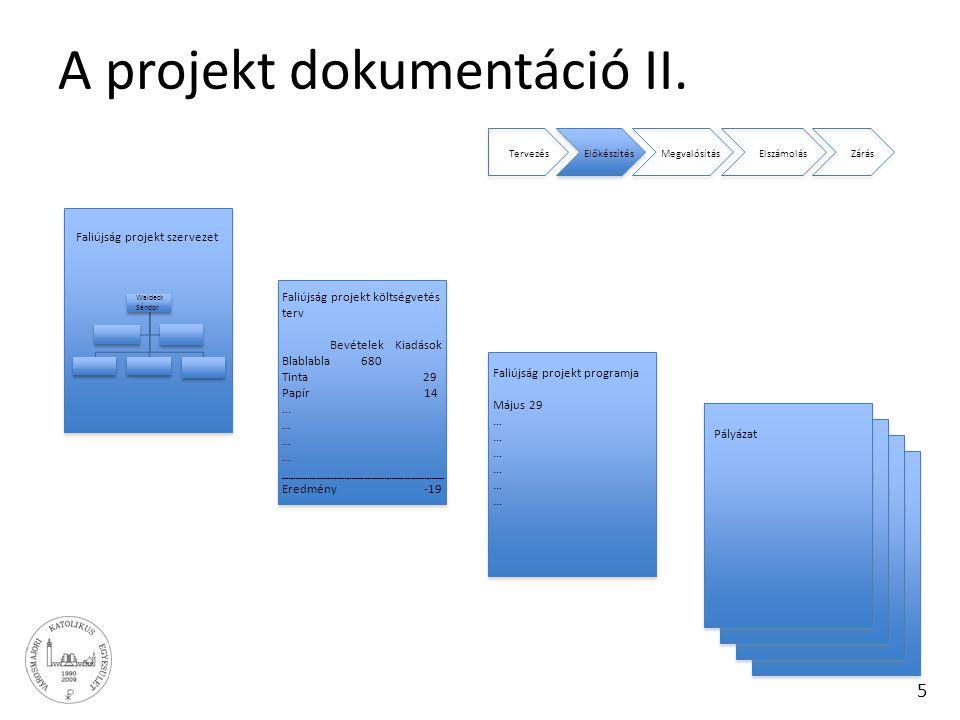 5 A projekt dokumentáció II. TervezésElőkészítésMegvalósításElszámolásZárás Faliújság projekt szervezet Waldeck Sándor Faliújság projekt költségvetés