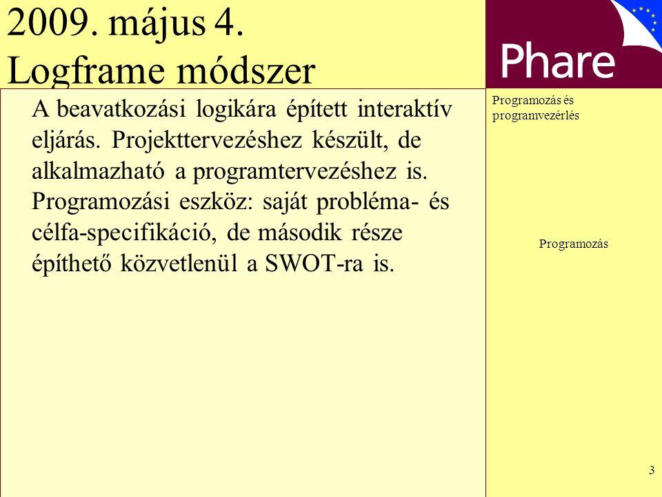 Programozás és programvezérlés Programozás 24 Értékelés és programvezérlés Programozási időszakok Program Eredmény, hatás Értékelés I.