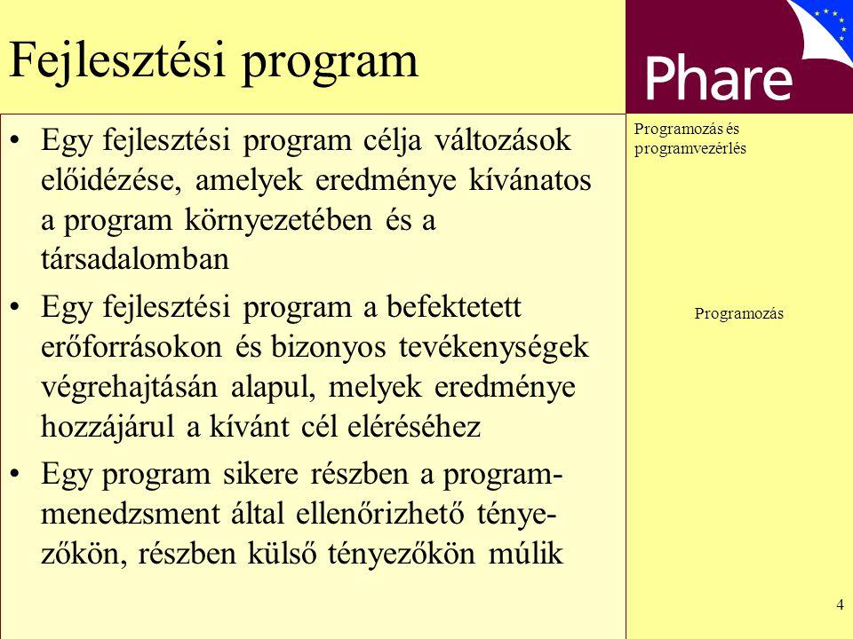 Programozás és programvezérlés Programozás 5 A logframe módszer segít Tisztázni a program célját és létjogosultságát Azonosítani az információszükségleteket Világosan meghatározni a program kulcselemeit Az előkészítés korai szakaszában elemezni a program környezetét Egyszerűsíteni a kommunikációt a programban résztvevő valamennyi szereplő között Meghatározni, hogyan mérhető a program sikere vagy kudarca