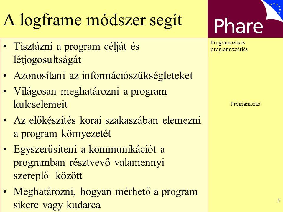 Programozás és programvezérlés Programozás 36 Egyéb politikák Egyenlő esélyek: nők, hátrányos helyzetű csoportok (mérés, szelekció, egyenlőség, pozitív diszkrimináció, reprezentáltság) Kohézió: makrogazdasági politika (konvergencia-, ill.