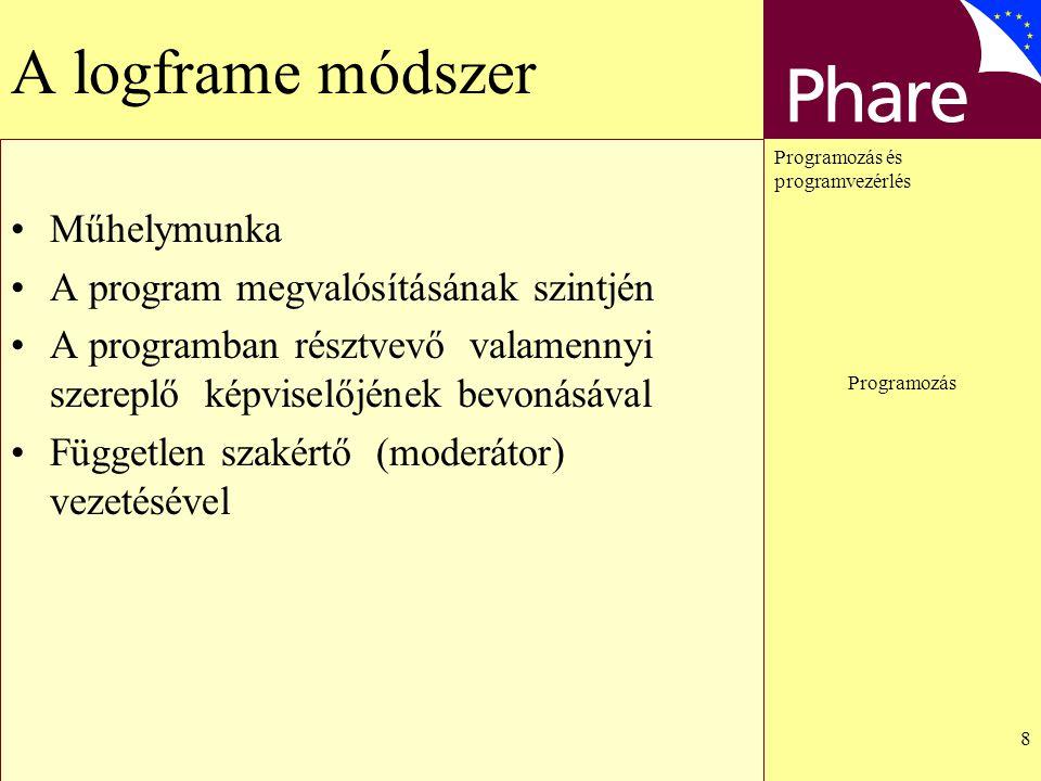 Programozás és programvezérlés Programozás 9 A logframe módszer lépésről lépésre Helyzetelemzés (SWOT analízissel helyettesíthető, illetve az is feltételezi) 1.