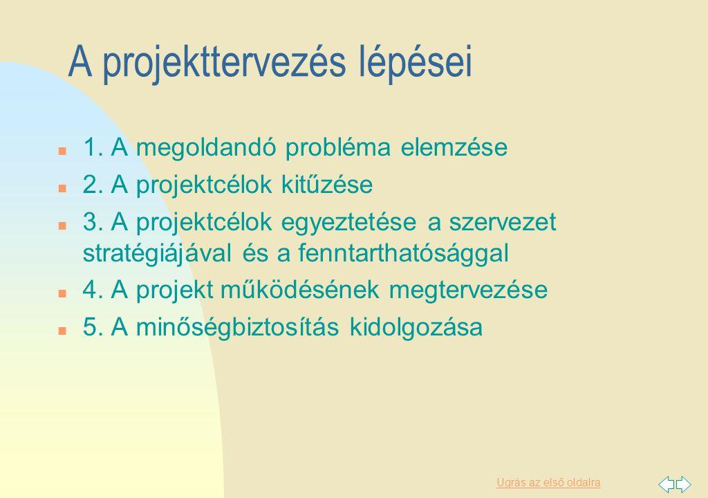 Ugrás az első oldalra A projekttervezés lépései n 1.