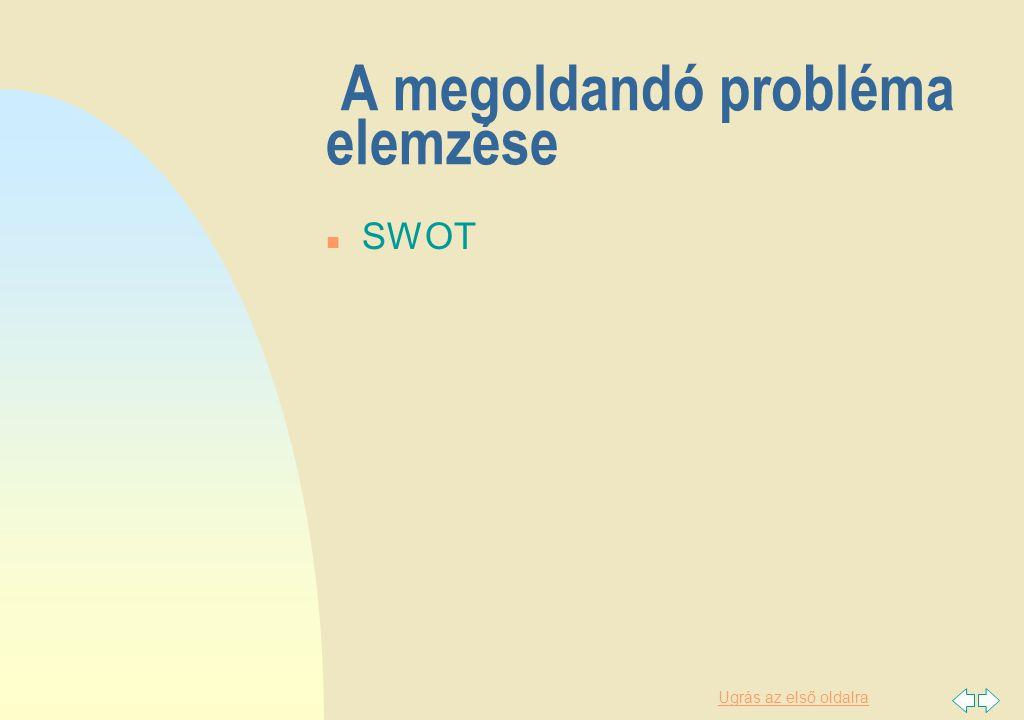 Ugrás az első oldalra A megoldandó probléma elemzése n SWOT