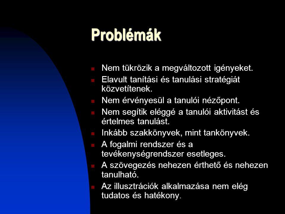 Problémák Nem tükrözik a megváltozott igényeket.