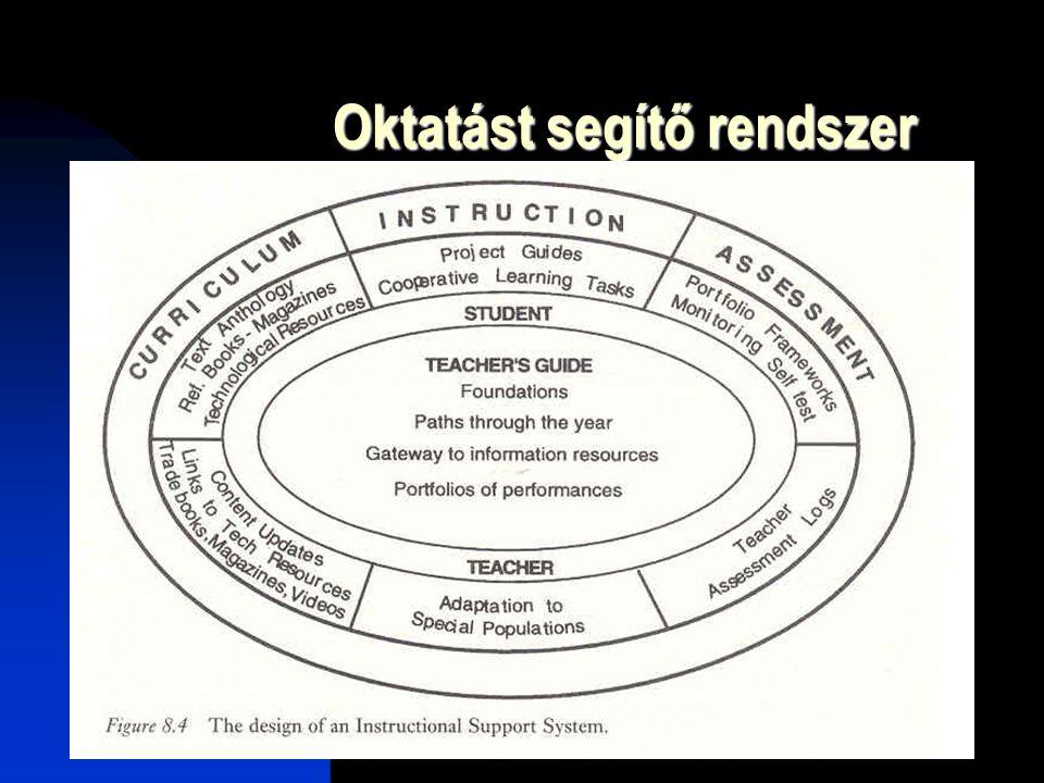 Oktatást segítő rendszer