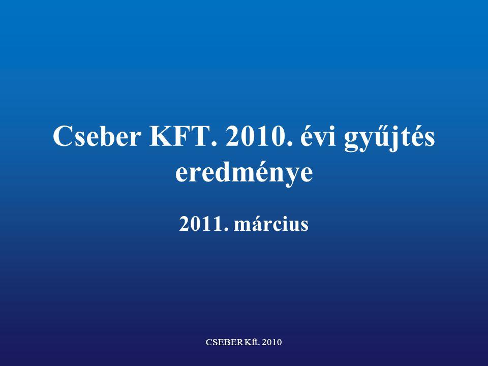 Cseber KFT. 2010. évi gyűjtés eredménye 2011. március CSEBER Kft. 2010