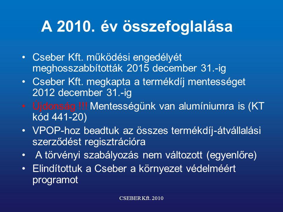 A 2010. év összefoglalása Cseber Kft. működési engedélyét meghosszabbították 2015 december 31.-ig Cseber Kft. megkapta a termékdíj mentességet 2012 de