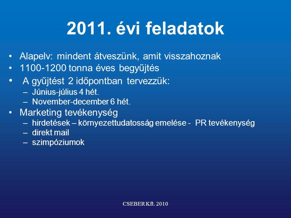 2011. évi feladatok Alapelv: mindent átveszünk, amit visszahoznak 1100-1200 tonna éves begyűjtés A gyűjtést 2 időpontban tervezzük: –Június-július 4 h