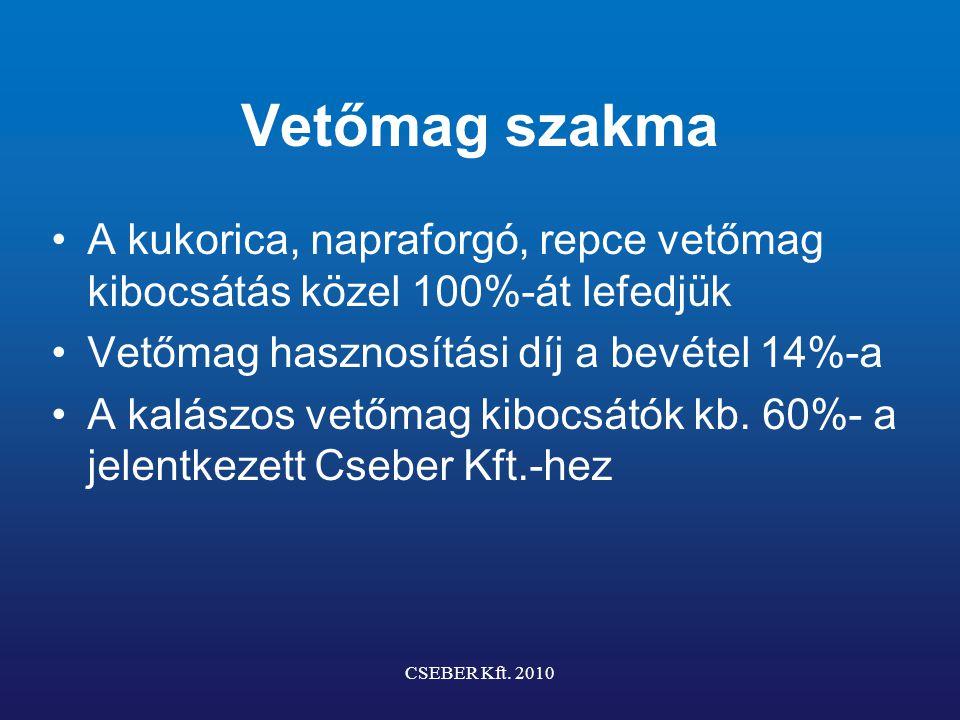 Vetőmag kibocsátás A kukorica, napraforgó, repce vetőmag eladások 5-7%-al csökkentek Az őszi kalászos vetőmag eladások 20- 23%-al csökkentek Az összes vetőmagból befolyó hasznosítási díj 12%-al csökkent CSEBER Kft.