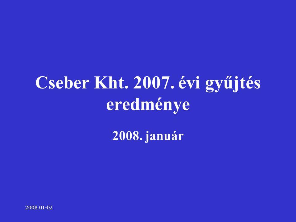 2008.01-02 Cseber Kht. 2007. évi gyűjtés eredménye 2008. január