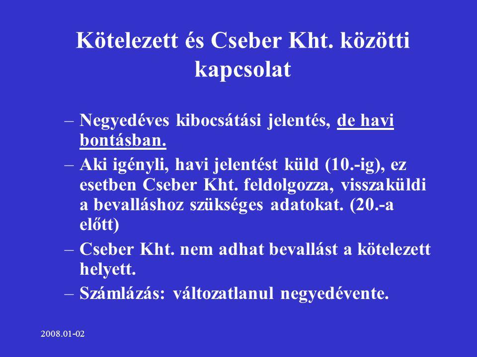2008.01-02 Kötelezett és Cseber Kht. közötti kapcsolat –Negyedéves kibocsátási jelentés, de havi bontásban. –Aki igényli, havi jelentést küld (10.-ig)