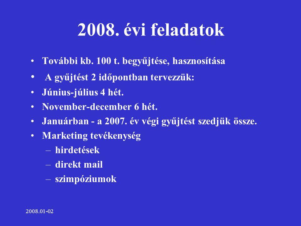 2008.01-02 2008. évi feladatok További kb. 100 t. begyűjtése, hasznosítása A gyűjtést 2 időpontban tervezzük: Június-július 4 hét. November-december 6