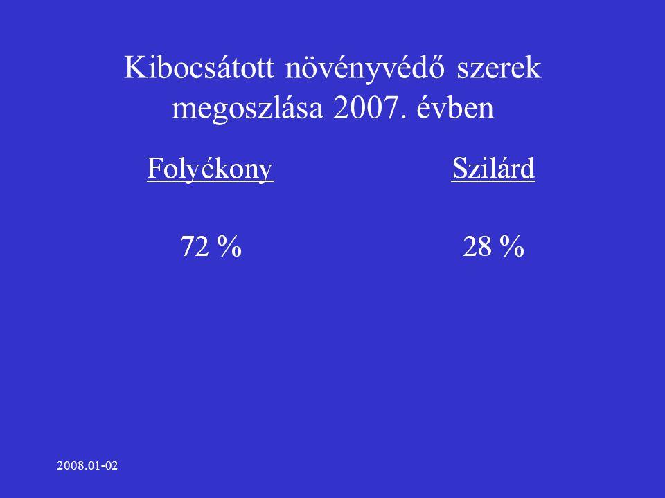 2008.01-02 Kibocsátott növényvédő szerek megoszlása 2007. évben