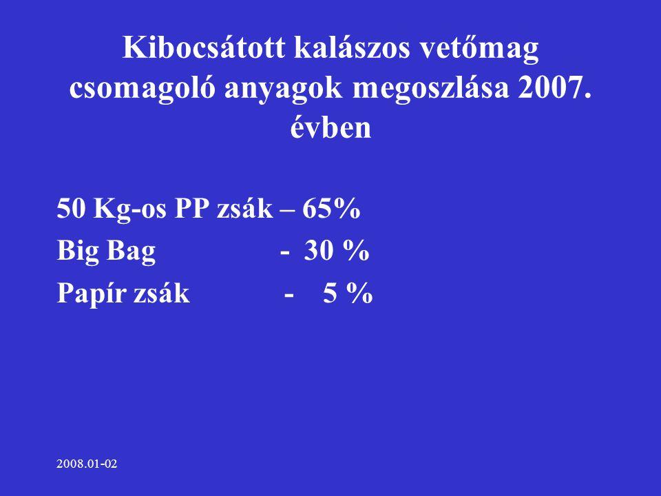 2008.01-02 Kibocsátott kalászos vetőmag csomagoló anyagok megoszlása 2007. évben 50 Kg-os PP zsák – 65% Big Bag - 30 % Papír zsák - 5 %