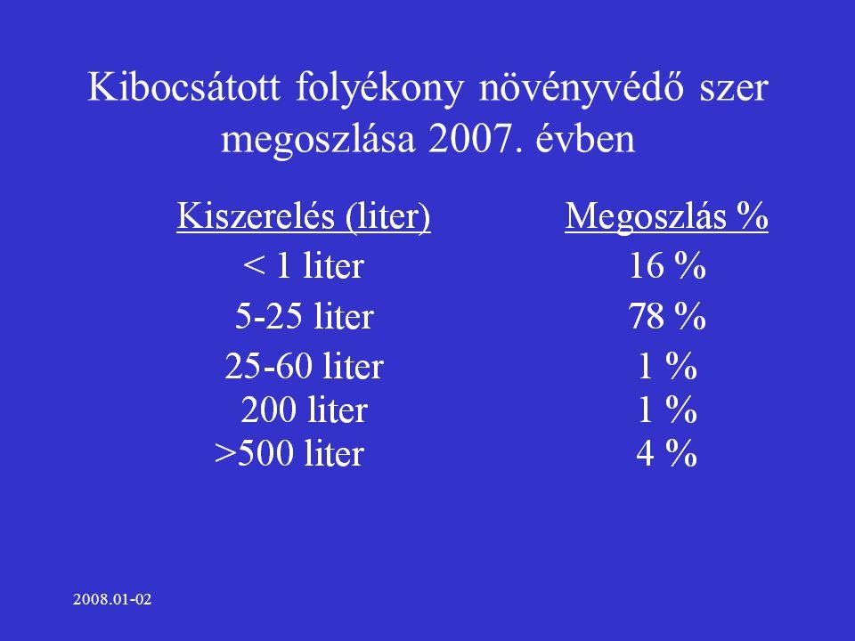 2008.01-02 Kibocsátott folyékony növényvédő szer megoszlása 2007. évben