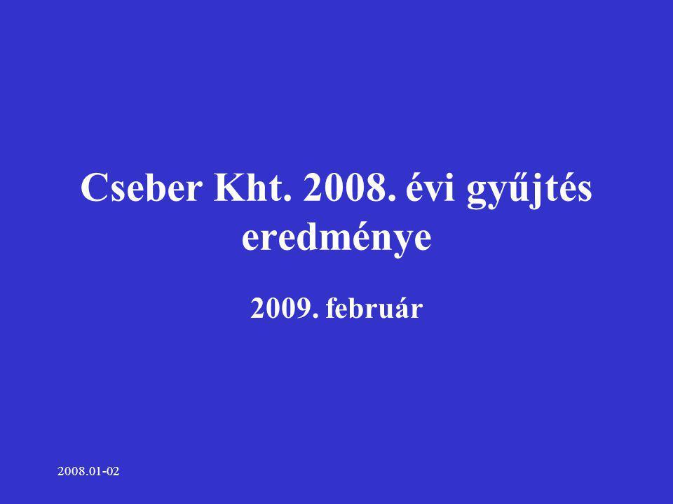 2008.01-02 Cseber Kht. 2008. évi gyűjtés eredménye 2009. február