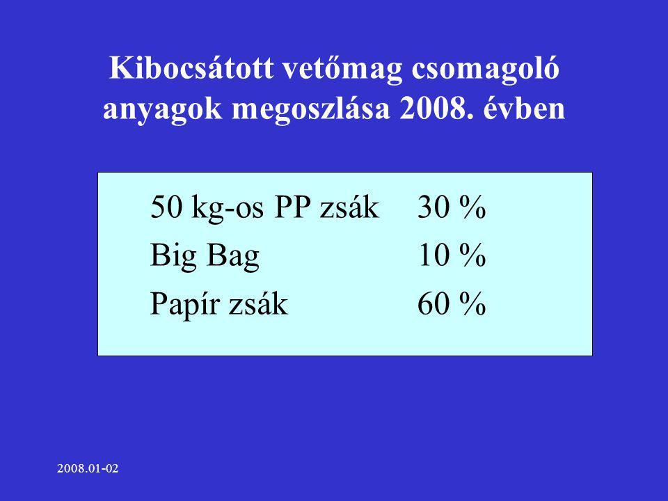 2008.01-02 Mentességi feltétel és teljesítés 2008.