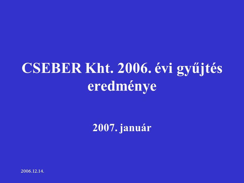 2006.12.14. CSEBER Kht. 2006. évi gyűjtés eredménye 2007. január