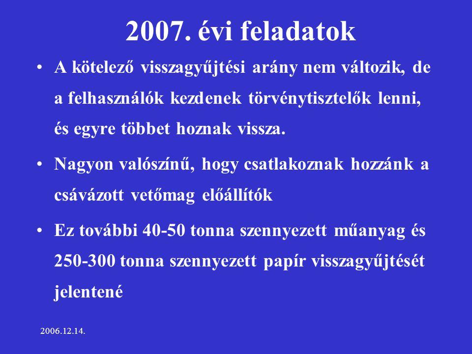 2006.12.14. 2007.