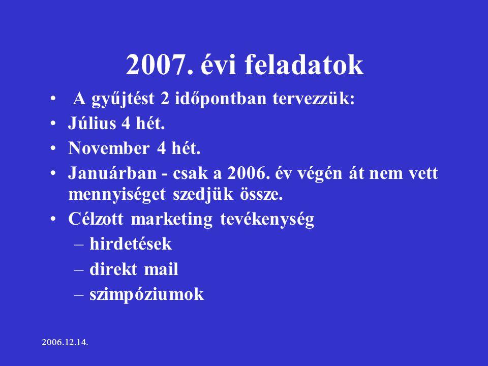 2006.12.14. 2007. évi feladatok A gyűjtést 2 időpontban tervezzük: Július 4 hét.