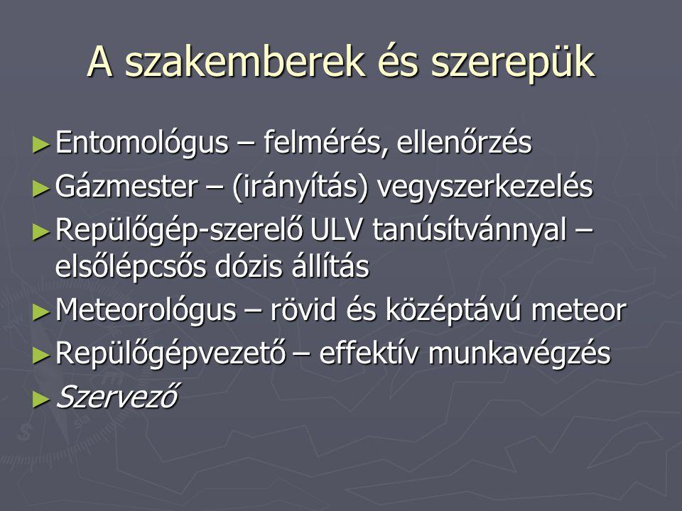 A szakemberek és szerepük ► Entomológus – felmérés, ellenőrzés ► Gázmester – (irányítás) vegyszerkezelés ► Repülőgép-szerelő ULV tanúsítvánnyal – első