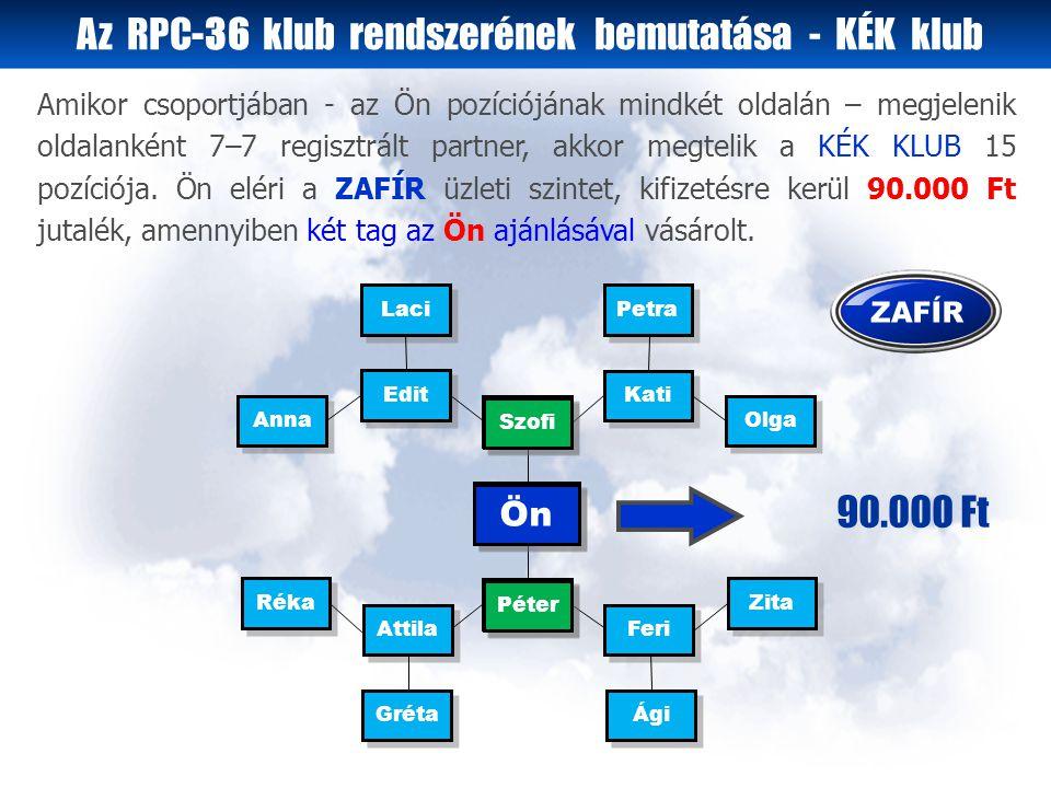 Az RPC-36 klub rendszerének bemutatása - KÉK klub Petra Attila Szofi Feri Péter Laci Gréta Anna Réka Ági Olga Zita Edit Kati Ön 90.000 Ft Amikor csoportjában - az Ön pozíciójának mindkét oldalán – megjelenik oldalanként 7–7 regisztrált partner, akkor megtelik a KÉK KLUB 15 pozíciója.
