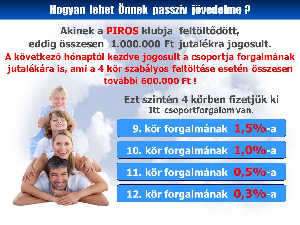9.kör forgalmának 1,5% -a Ezt szintén 4 körben fizetjük ki Itt csoportforgalom van.