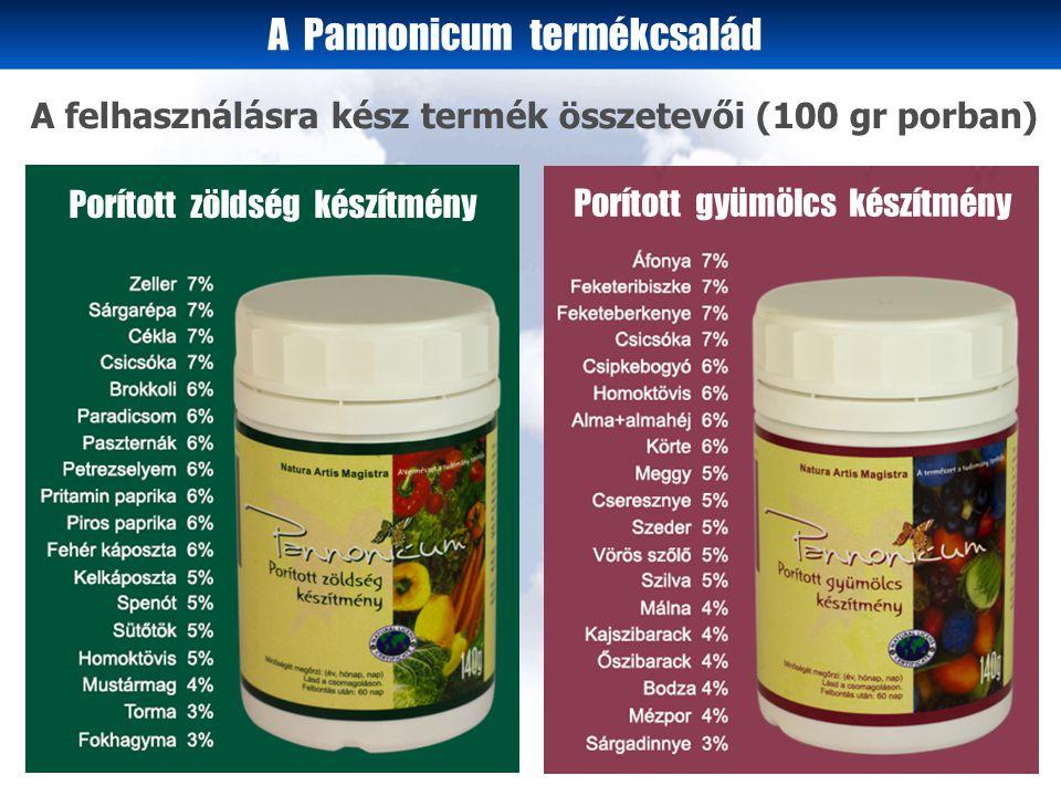 A Pannonicum termékcsalád A felhasználásra kész termék összetevői (100 gr porban) Porított zöldség készítmény Porított gyümölcs készítmény