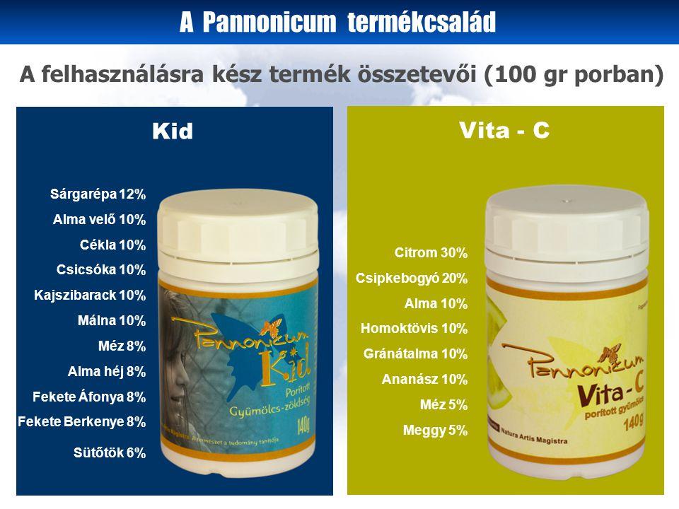 A Pannonicum termékcsalád ÚJ TAGJAI .