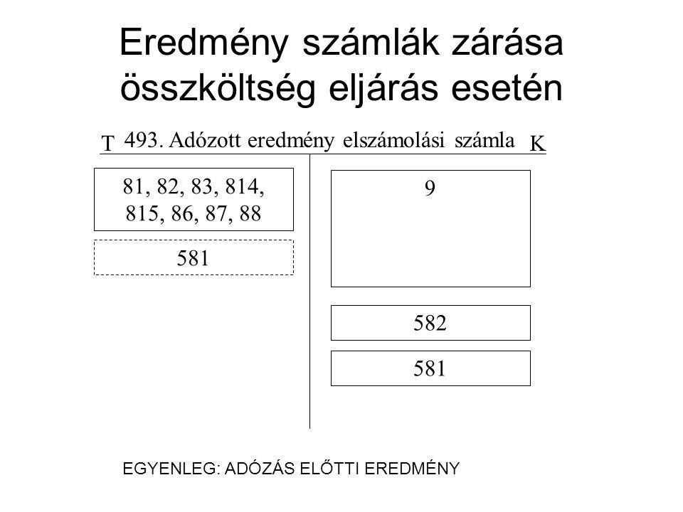 Eredmény számlák zárása forgalmi eljárás esetén TK 493.