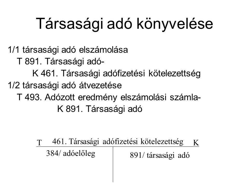 493.Egyenlege a társasági adó átvezetését követően összköltség ererdménykimutatás esetén TK 493.