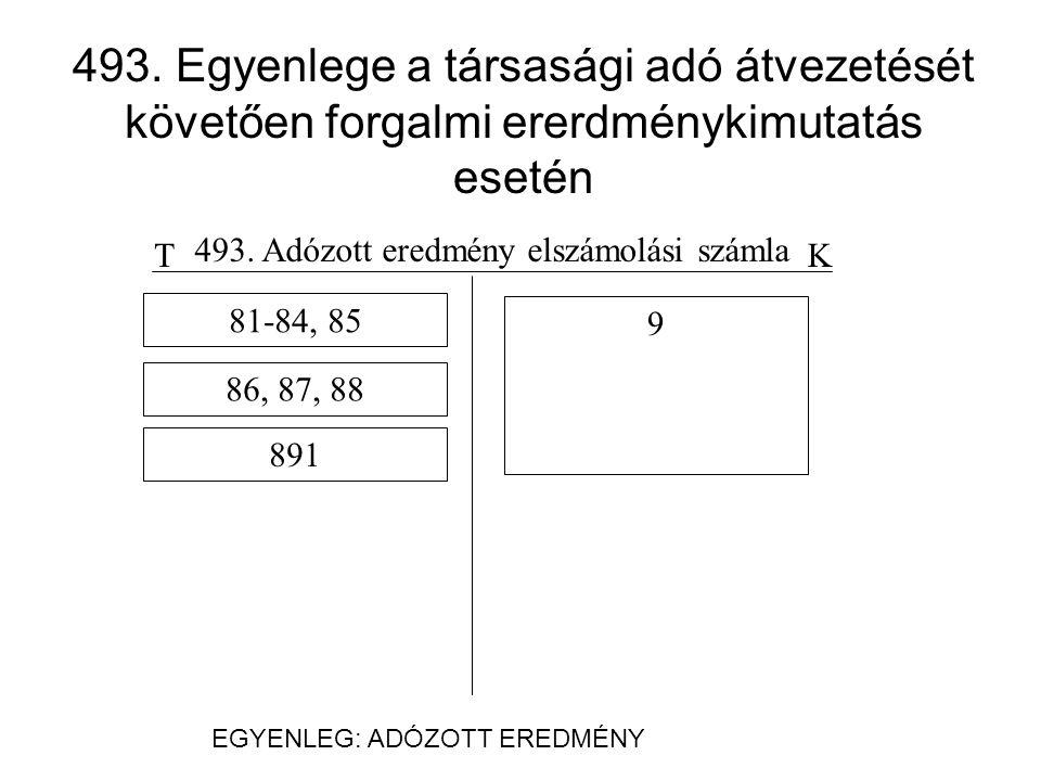 Osztalék megállapítása 1.Tervezett osztalék meghatározása 2.Osztalék forrásának számítása 3.Osztalékfizetési korlát figyelembevétele 4.Maximális osztalék számítása 5.Kifizetésre kerülő osztalék kiszámítása