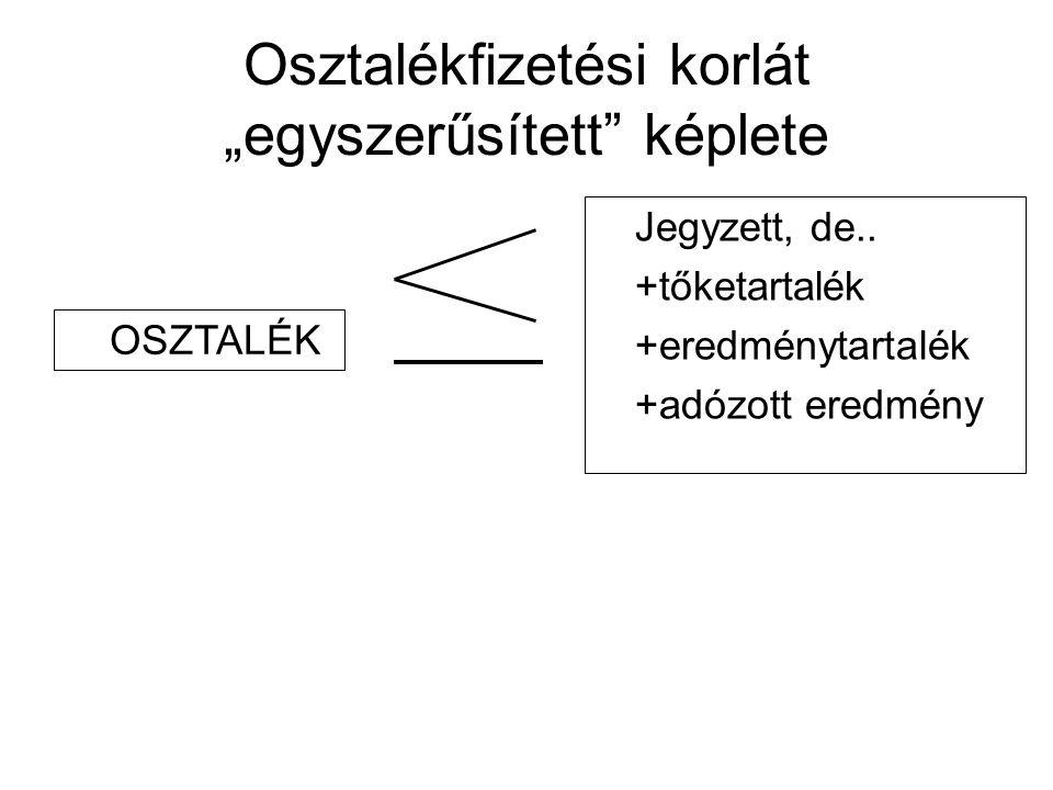Példa az osztalékra Megnevezés1.eset2. eset3. eset4.