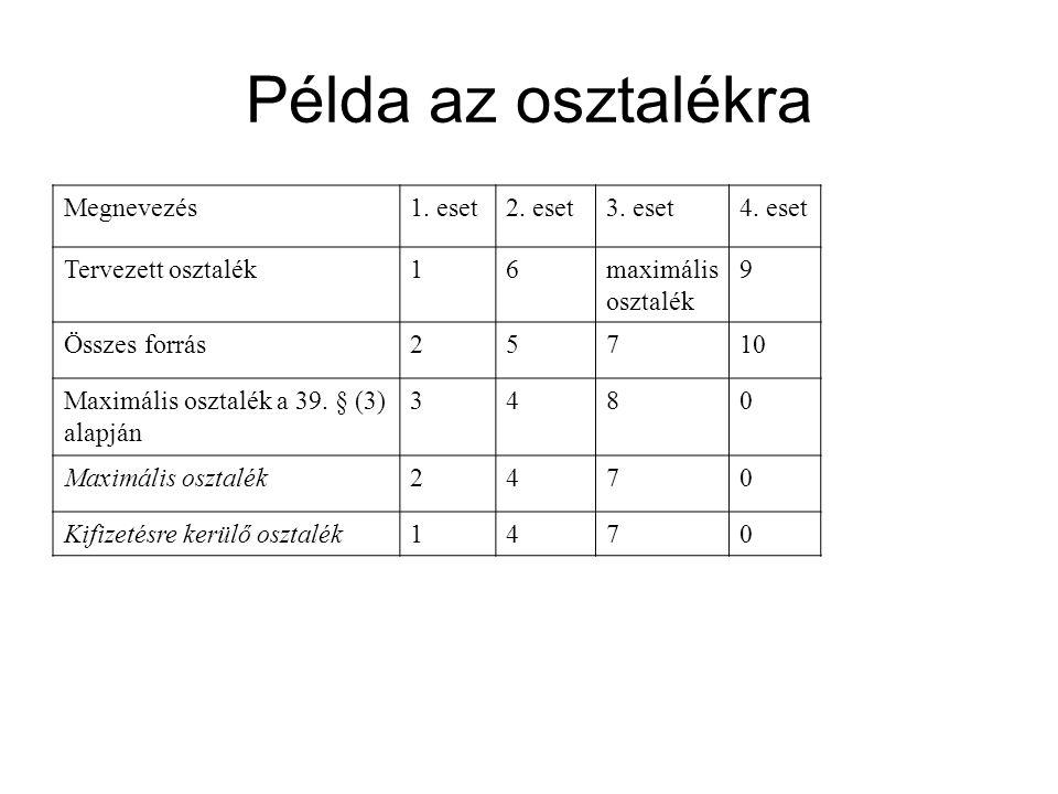 A mérleg szerinti eredmény alakulása Megnevezés1.eset2.