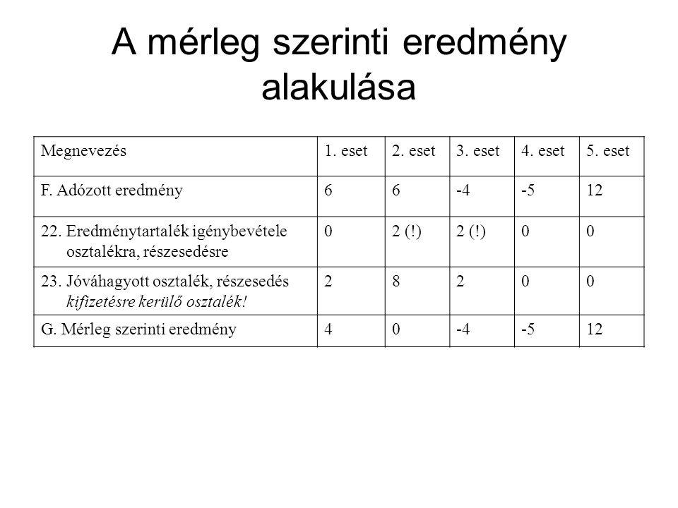 Az osztalékkal és a MSZE-el kapcsolatos elszámolások 1.