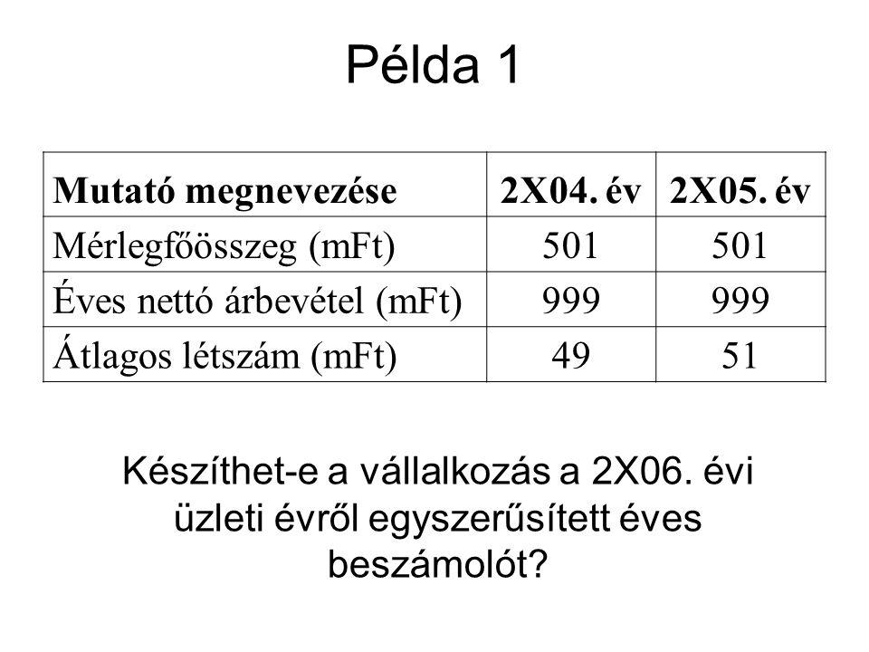 Példa 2 Mutató megnevezése Előtársasági Időszak 2X05.11.01- 2X05.11.30 Második üzleti év 2X05.12.01- 2X05.12.31 Mérlegfőösszeg (mFt)501499 Éves nettó árbevétel (mFt)120160 Átlagos létszám (mFt)4951 1.Milyen beszámoló készülhet az előtársasági időszakról.