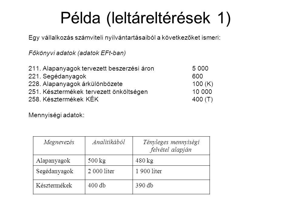 Kidolgozás Alapanyagok Hiány 20 kg Elszámolóár (tervezett beszerzési ár) 10 000 Ft/kg (5 000 EFt/500 kg) Árkülönbözeti pótlékkulcs - 2 % ((100 EFt/5 000 EFt)*100 %) Hiány elszámolóáron200 EFt (20 kg*10 EFt/kg) Hiányra jutó árkülönbözet- 4 EFt (200 EFt*0,02) Könyvviteli elszámolás: 1.