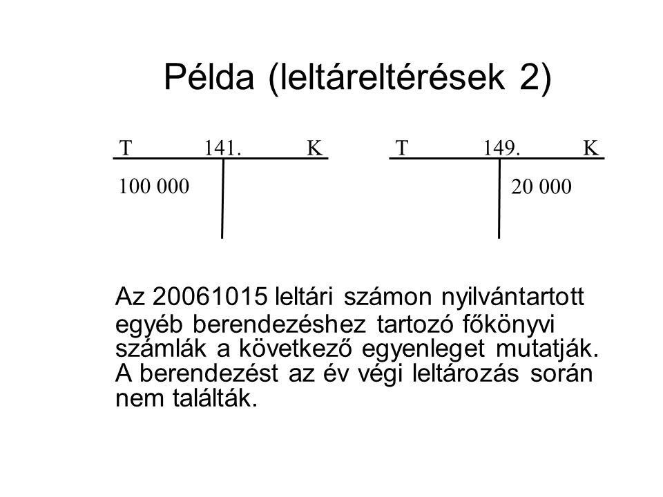 A hiány gazdasági eseményének eredményhatása Ráfordítása (könyv szerinti nettó érték): egyéb ráfordítás 80 000 (100 000-20 000) Eredmény: -80 000=80 000 veszteség