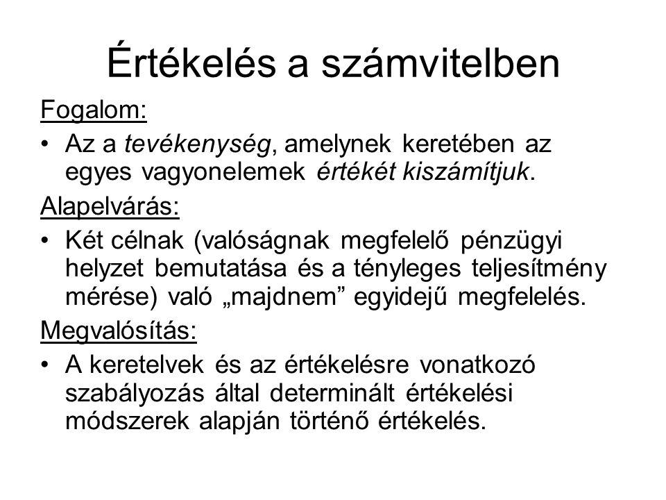 A magyar számviteli rendszer értékelési szabályainak változása az EU standardjaihoz való harmonizáció jegyében 1992-1995, óvatosság mindenek felett 1996-2000, nyitás a valódiság felé 2001-2003, eszmélés 2004-napjainkig, felismerés