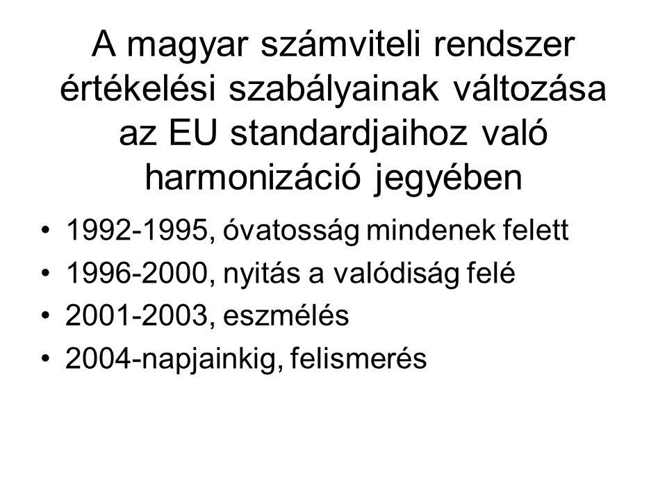 1992-1995, óvatosság mindenek felett óvatosság elvének érvényesülése leértékelni kötelező, de felértékelni tilos.