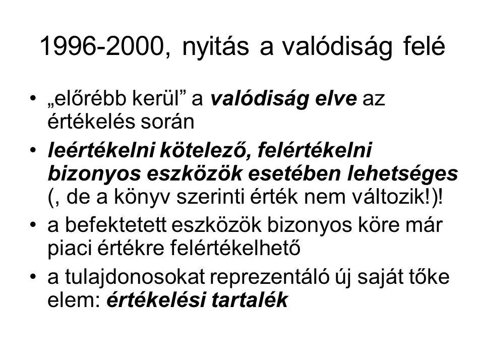 2001-2003, eszmélés A leértékelés kötelező, a felértékelés megengedett, de a korábban elszámolt leértékelést (értékvesztést, terven felüli értékcsökkenési leírást), ha változás következett be, akkor visszaírással módosítani kell !