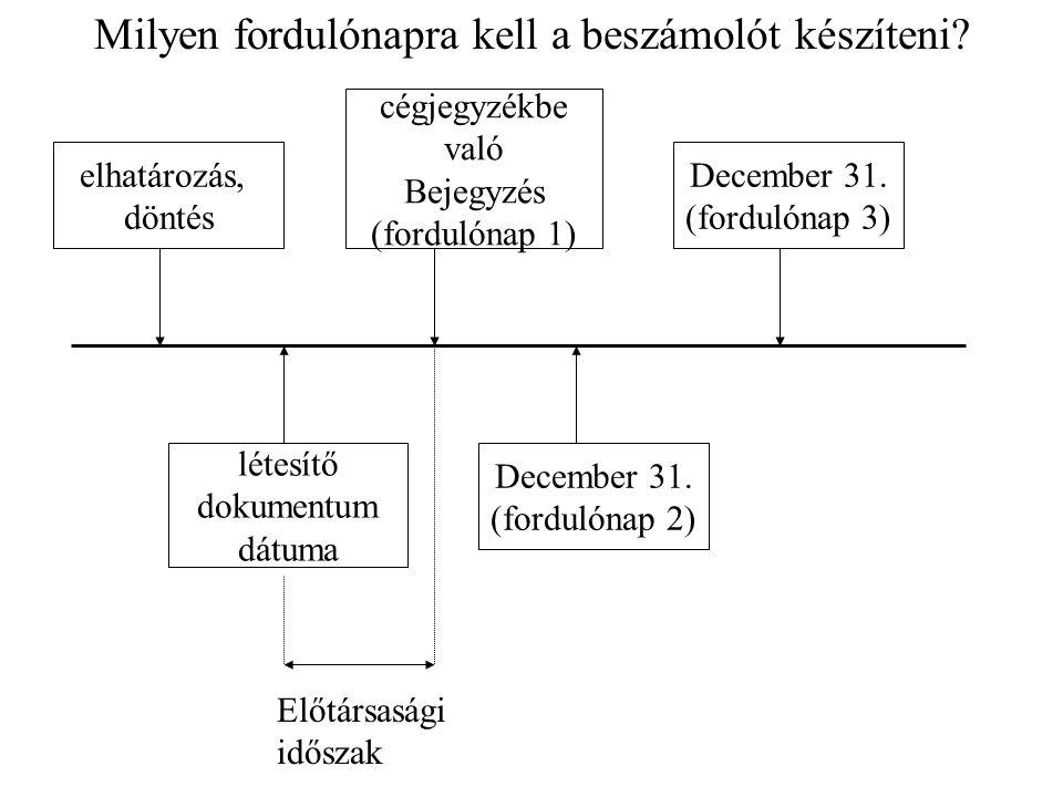 Fordulónap Általános esetben: december 31.Kivétel: ahol az üzleti év ELTÉRHET a naptári évtől.