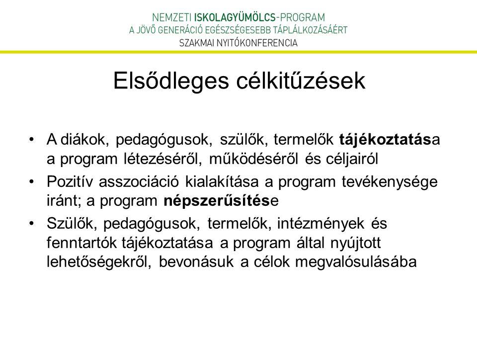 Elsődleges célkitűzések A diákok, pedagógusok, szülők, termelők tájékoztatása a program létezéséről, működéséről és céljairól Pozitív asszociáció kial