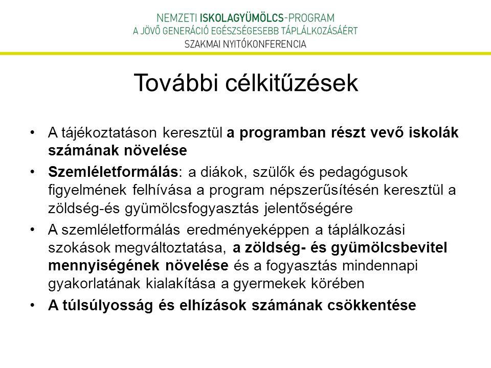 További célkitűzések A tájékoztatáson keresztül a programban részt vevő iskolák számának növelése Szemléletformálás: a diákok, szülők és pedagógusok f