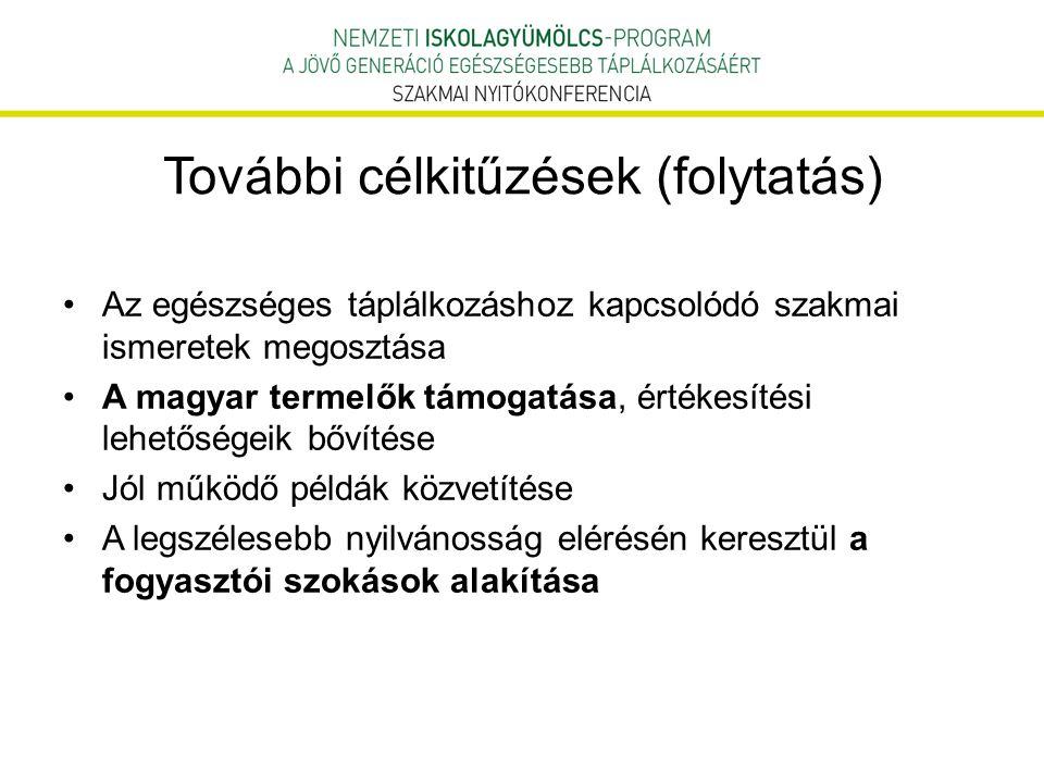 További célkitűzések (folytatás) Az egészséges táplálkozáshoz kapcsolódó szakmai ismeretek megosztása A magyar termelők támogatása, értékesítési lehet